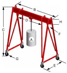 Wallace Aluminum Gantry Cranes - Tri-Adjustable Model