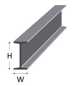 Gantry S-Type I-Beam Flange Width Chart | Wallace Cranes